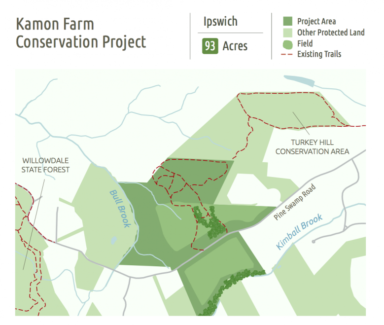 Kamon_Farm_Project_Map.png